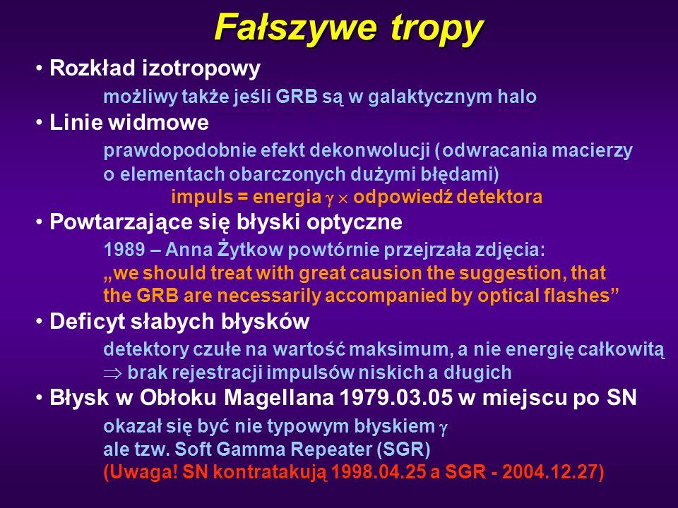 Fałszywe tropy Rozkład izotropowy możliwy także jeśli GRB są w galaktycznym halo.
