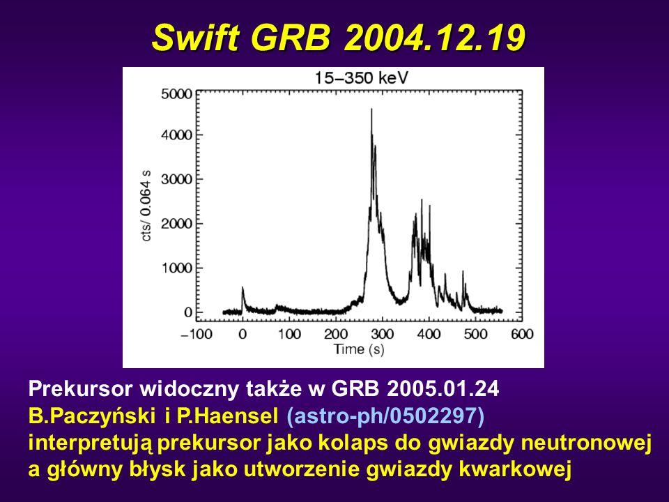 Swift GRB 2004.12.19 Prekursor widoczny także w GRB 2005.01.24