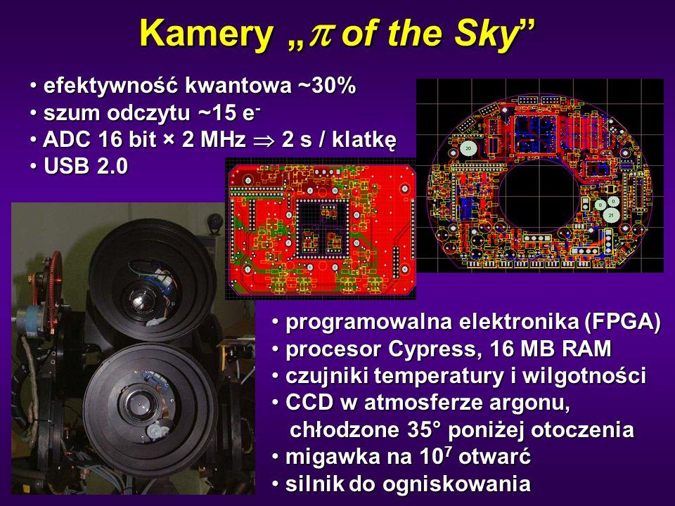 """Kamery """"p of the Sky efektywność kwantowa ~30% szum odczytu ~15 e-"""