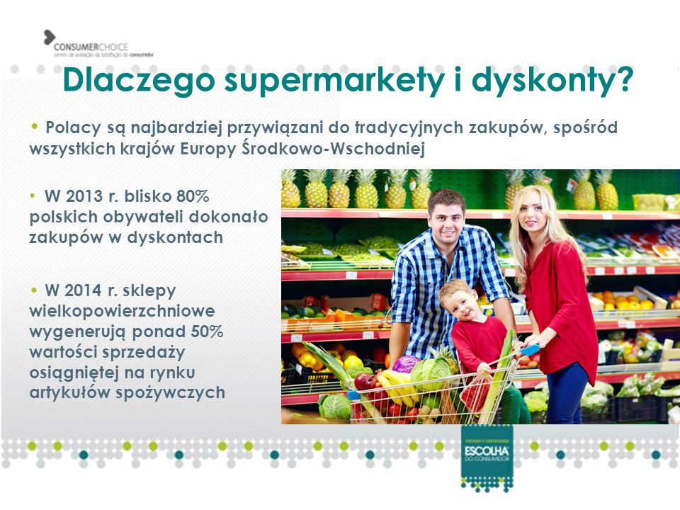 Dlaczego supermarkety i dyskonty