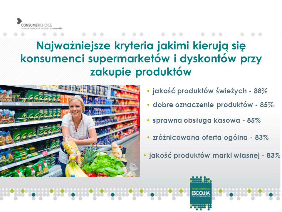 Najważniejsze kryteria jakimi kierują się konsumenci supermarketów i dyskontów przy zakupie produktów
