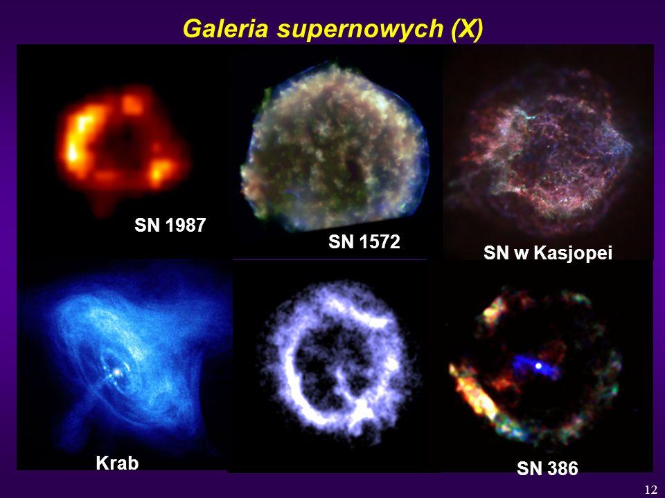 Galeria supernowych (X)
