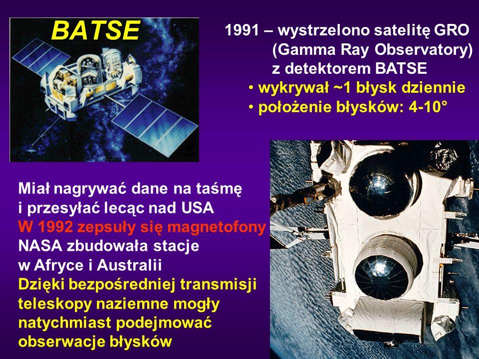BATSE 1991 – wystrzelono satelitę GRO (Gamma Ray Observatory)