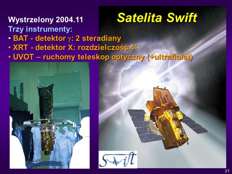 Satelita Swift Wystrzelony 2004.11 Trzy instrumenty: