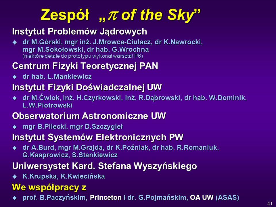 """Zespół """"p of the Sky Instytut Problemów Jądrowych"""