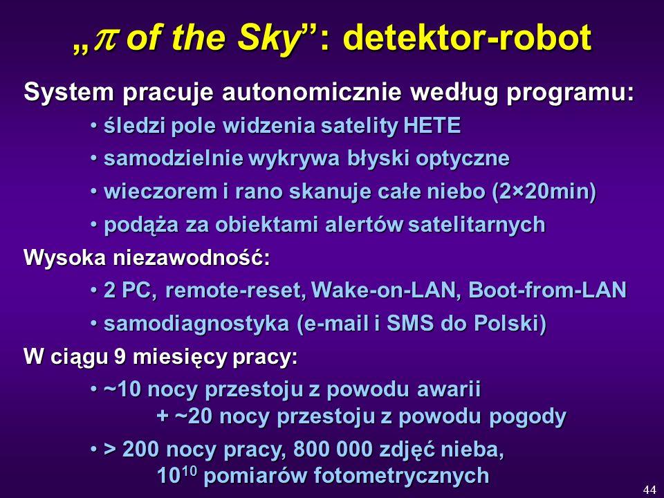 """p of the Sky : detektor-robot"