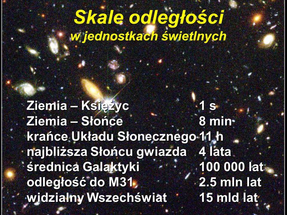 Skale odległości w jednostkach świetlnych