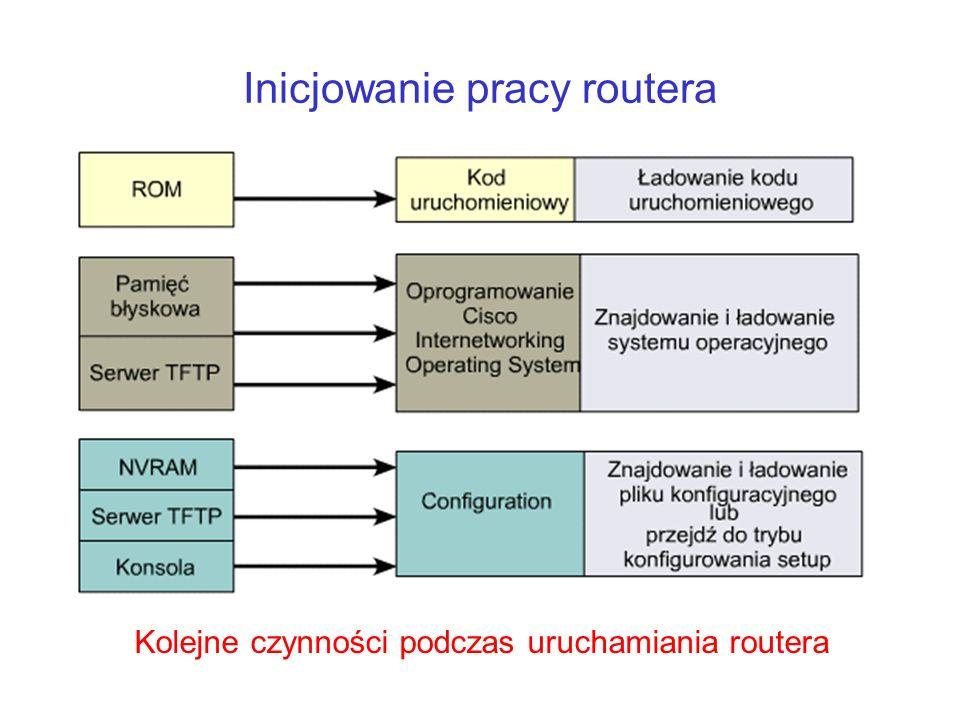 Inicjowanie pracy routera