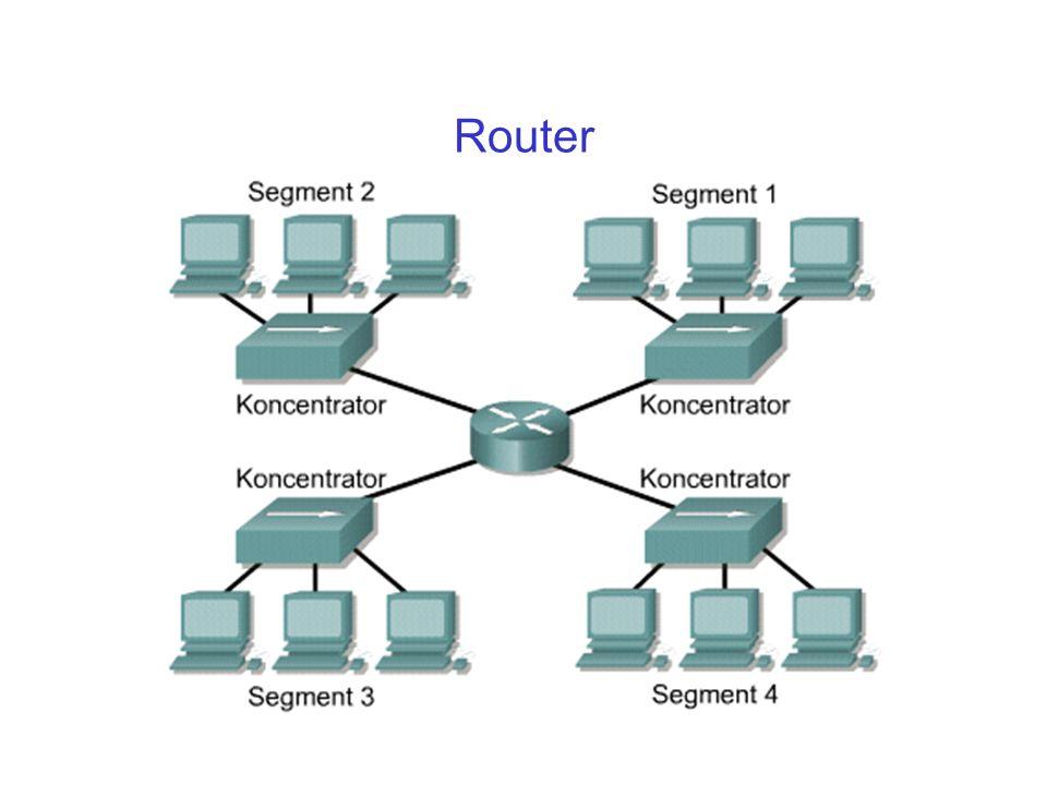 Router Należy pamiętać o różnych rodzajach okablowania pomiędzy urządzeniami sieciowymi i w różnych typach sieci.