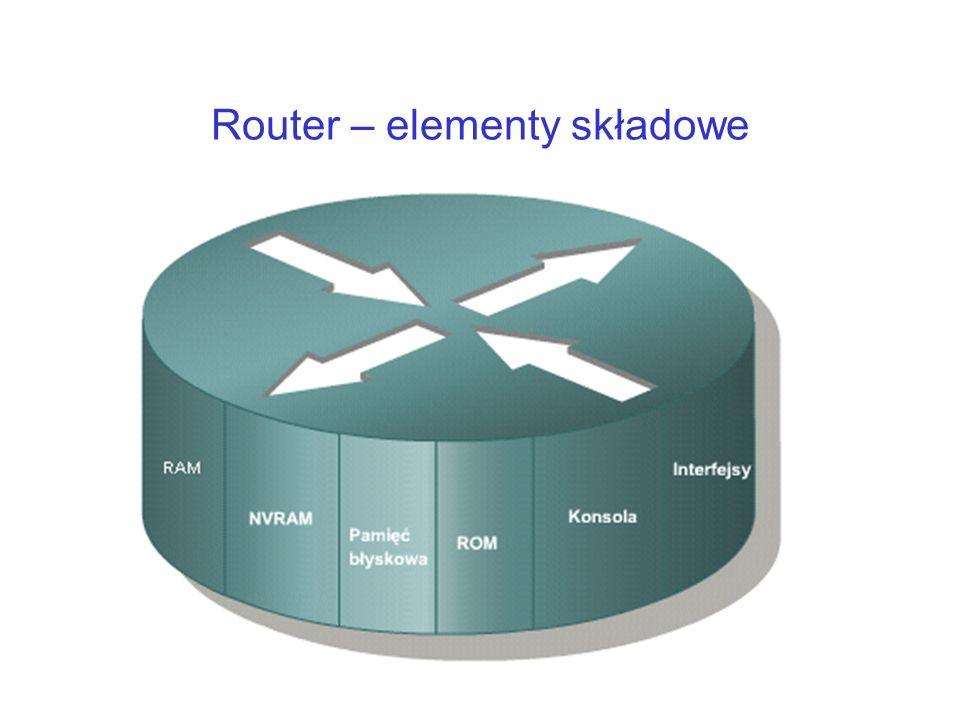 Router – elementy składowe
