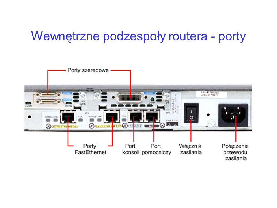 Wewnętrzne podzespoły routera - porty