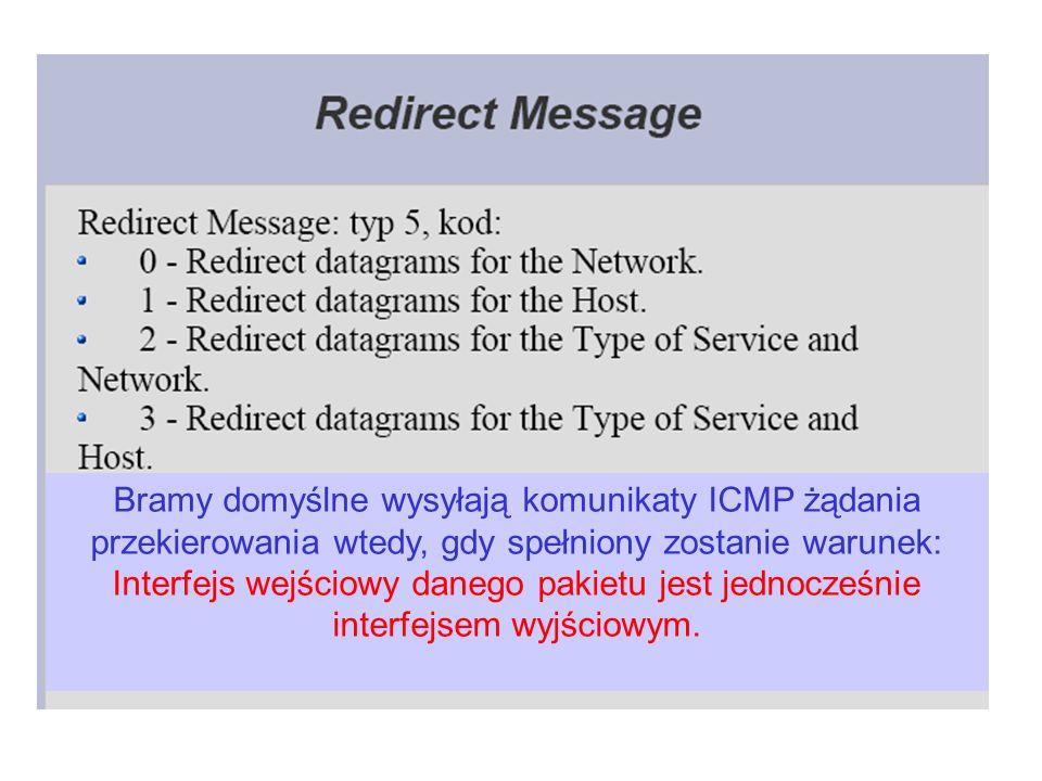 Bramy domyślne wysyłają komunikaty ICMP żądania przekierowania wtedy, gdy spełniony zostanie warunek: