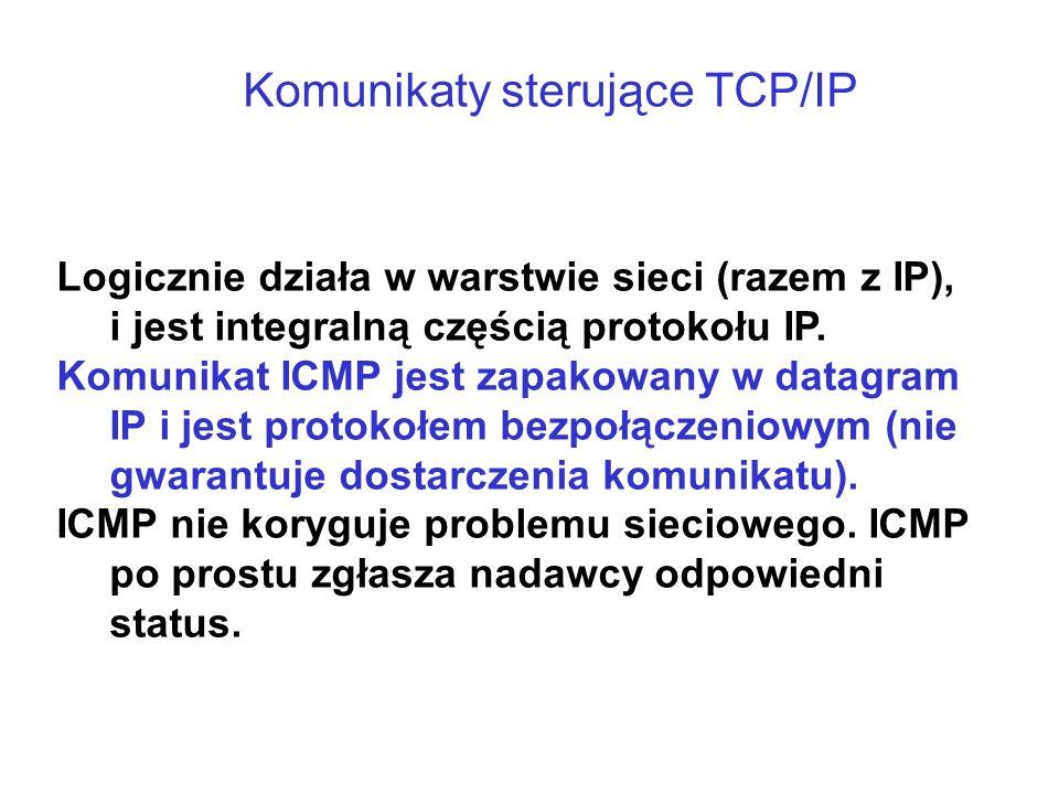 Komunikaty sterujące TCP/IP