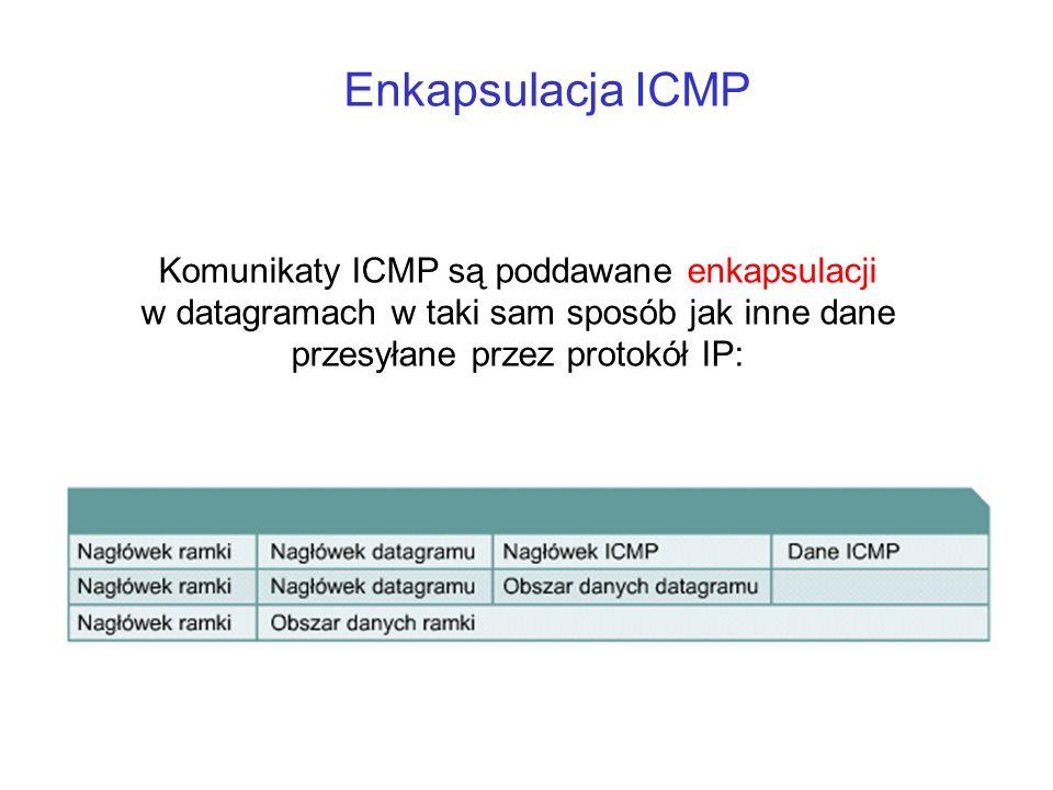 Enkapsulacja ICMP Komunikaty ICMP są poddawane enkapsulacji w datagramach w taki sam sposób jak inne dane przesyłane przez protokół IP: