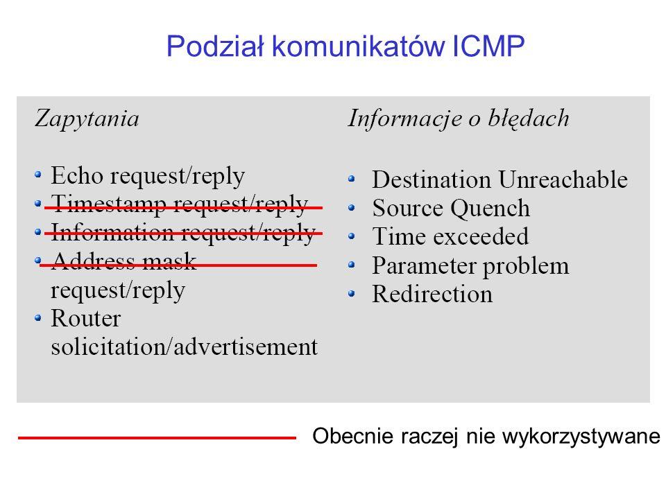 Podział komunikatów ICMP