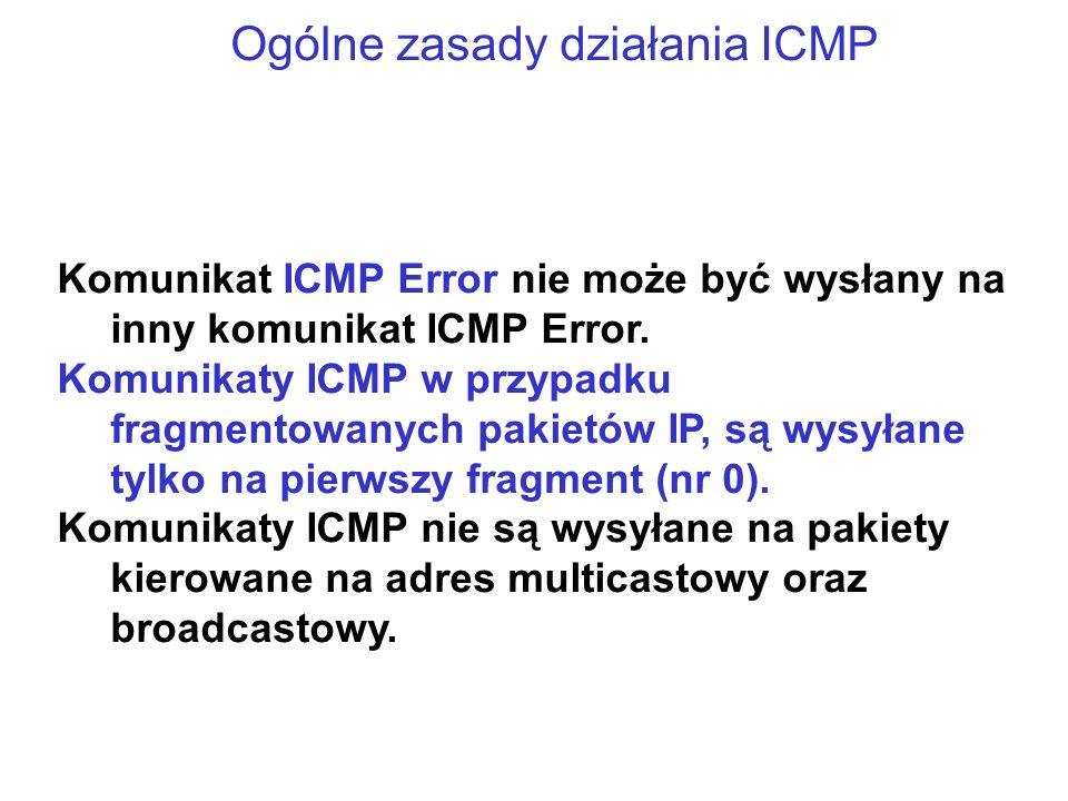 Ogólne zasady działania ICMP