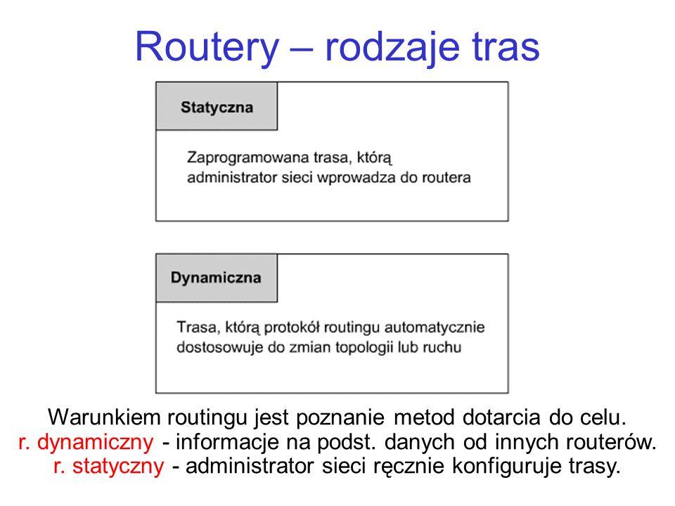 Routery – rodzaje tras