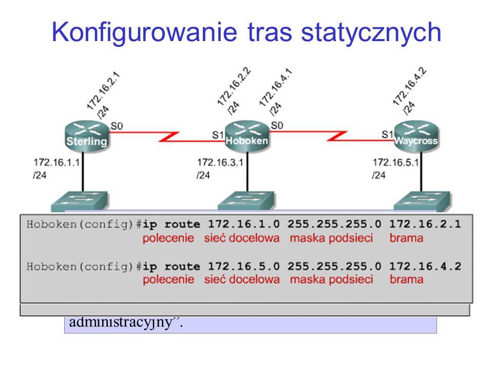 Konfigurowanie tras statycznych