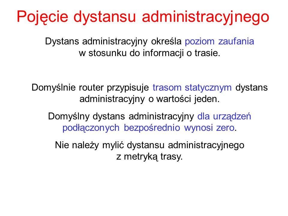 Pojęcie dystansu administracyjnego