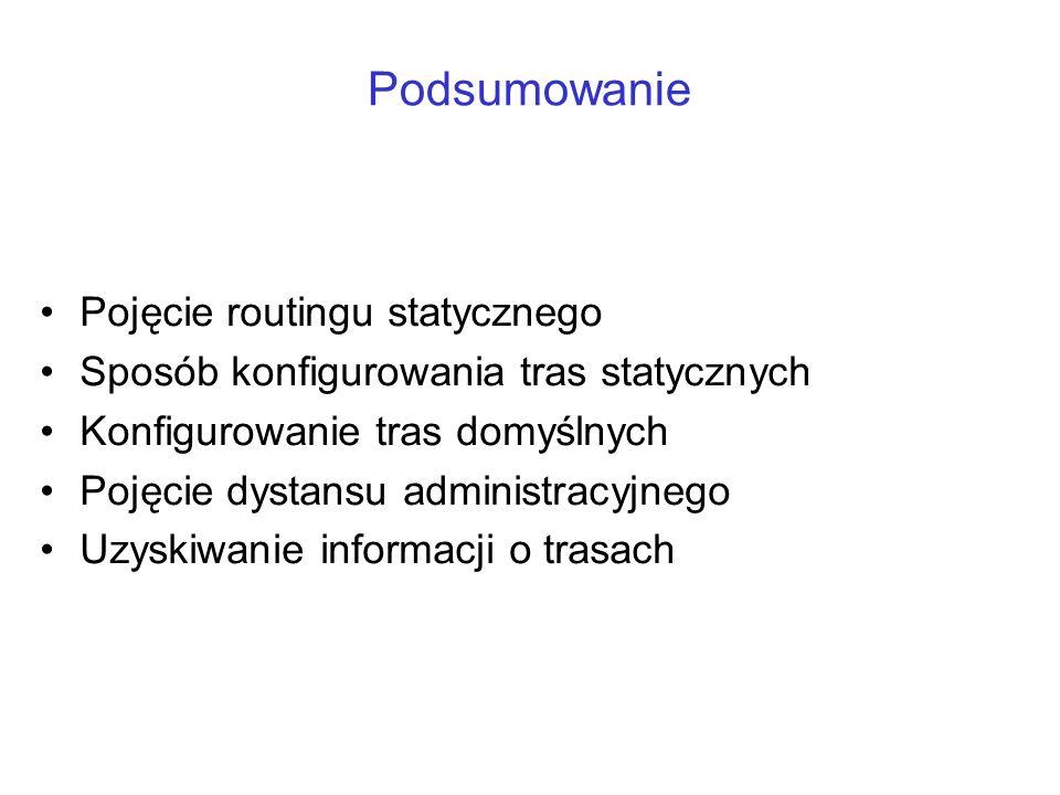 Podsumowanie Pojęcie routingu statycznego