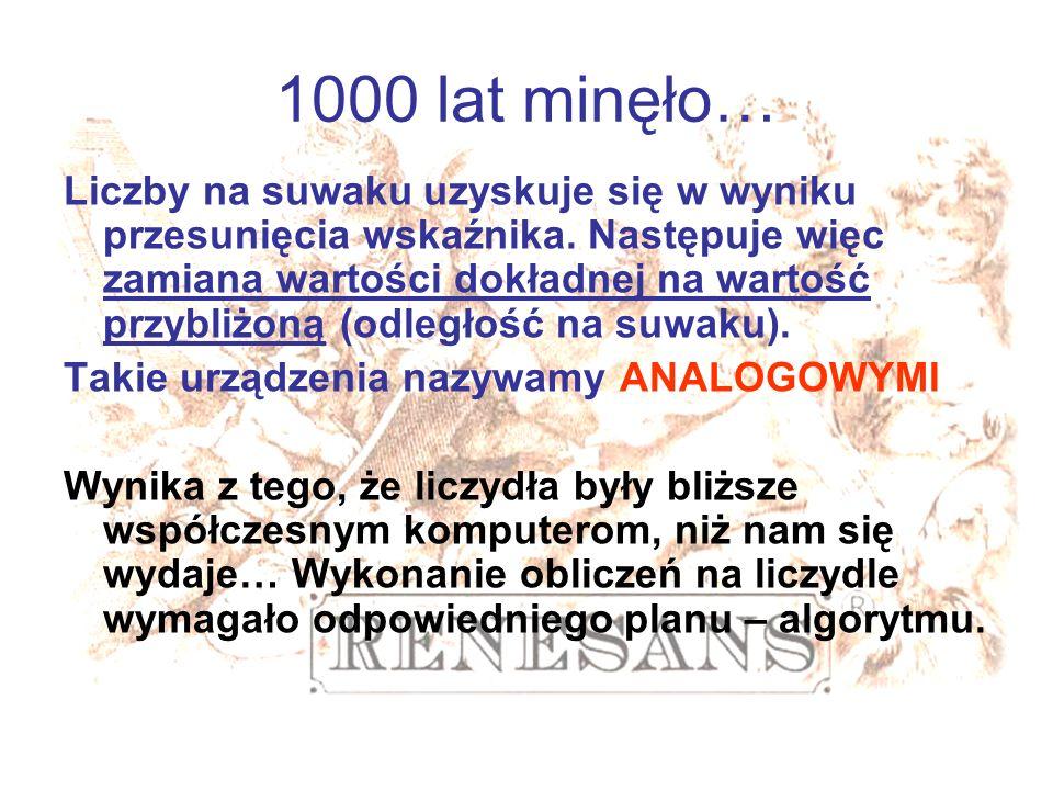 1000 lat minęło…