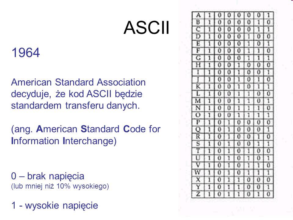 ASCII 1964. American Standard Association decyduje, że kod ASCII będzie standardem transferu danych.