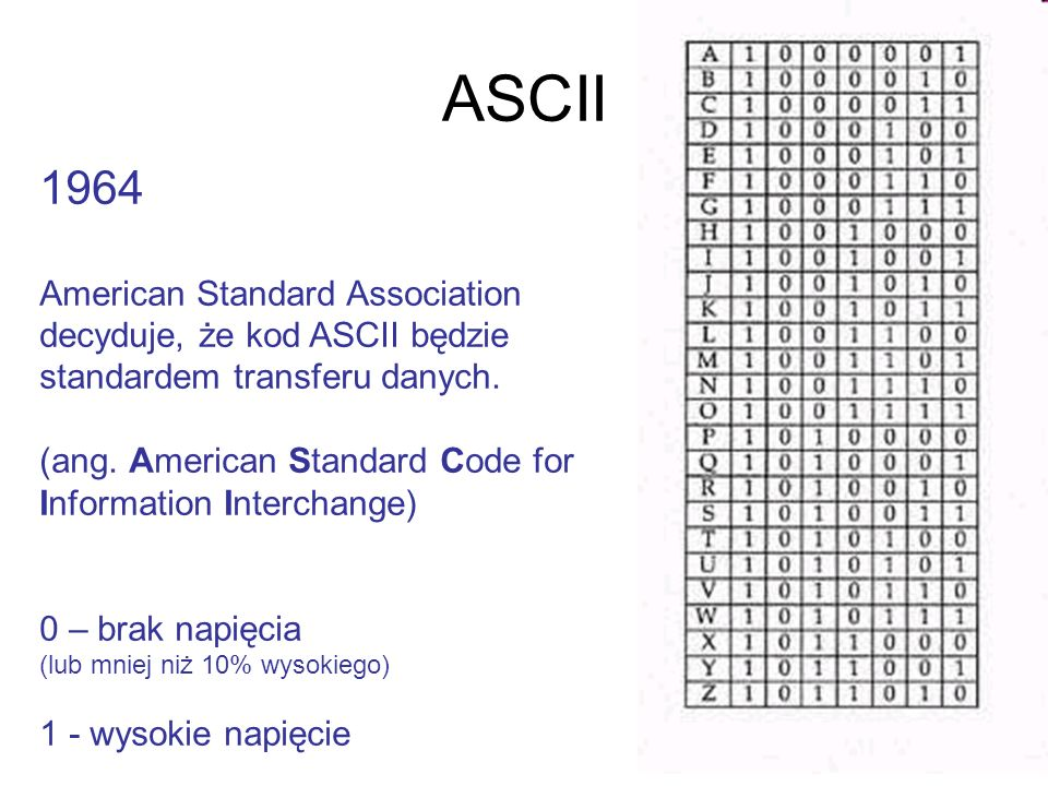 ASCII1964. American Standard Association decyduje, że kod ASCII będzie standardem transferu danych.