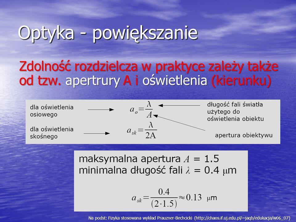 Optyka - powiększanie Zdolność rozdzielcza w praktyce zależy także od tzw. apertrury A i oświetlenia (kierunku)