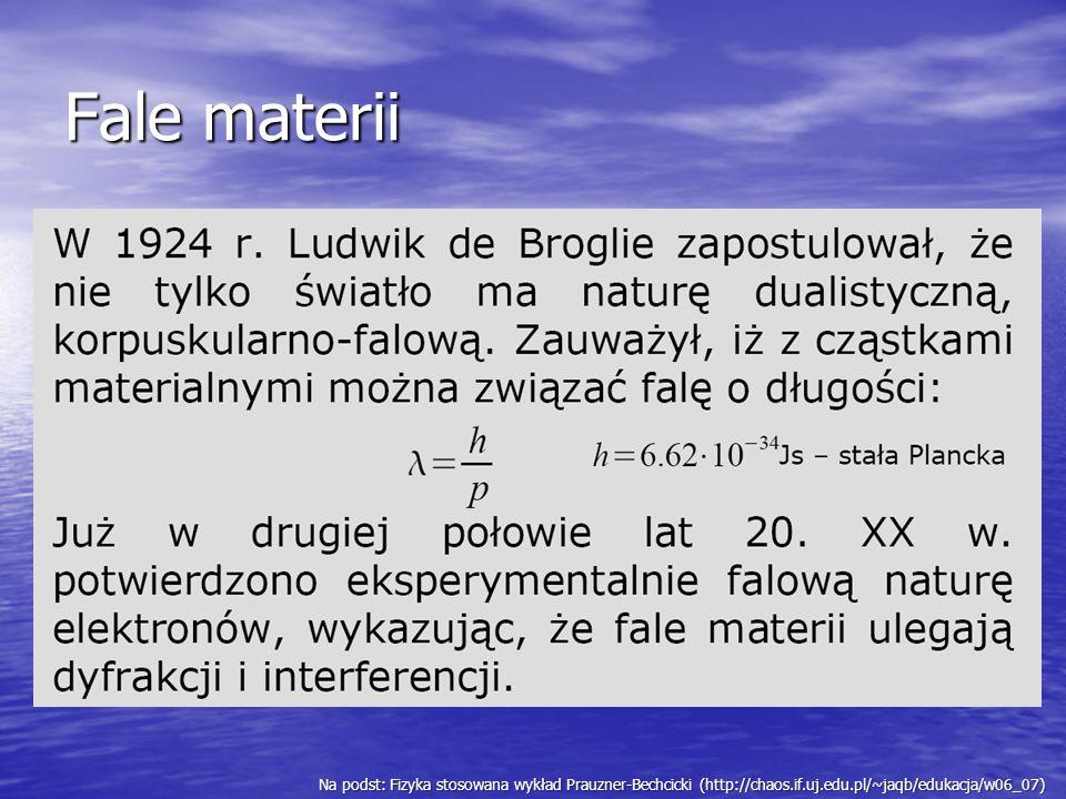 Fale materii Na podst: Fizyka stosowana wykład Prauzner-Bechcicki (http://chaos.if.uj.edu.pl/~jaqb/edukacja/w06_07)