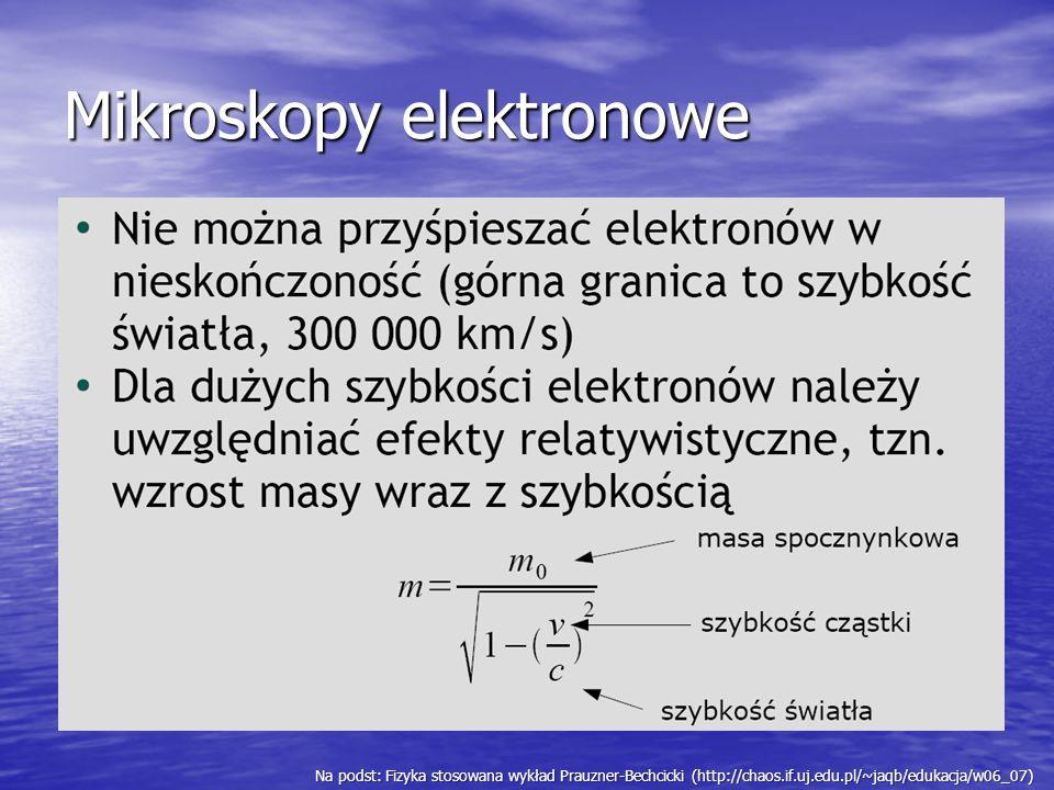 Mikroskopy elektronowe