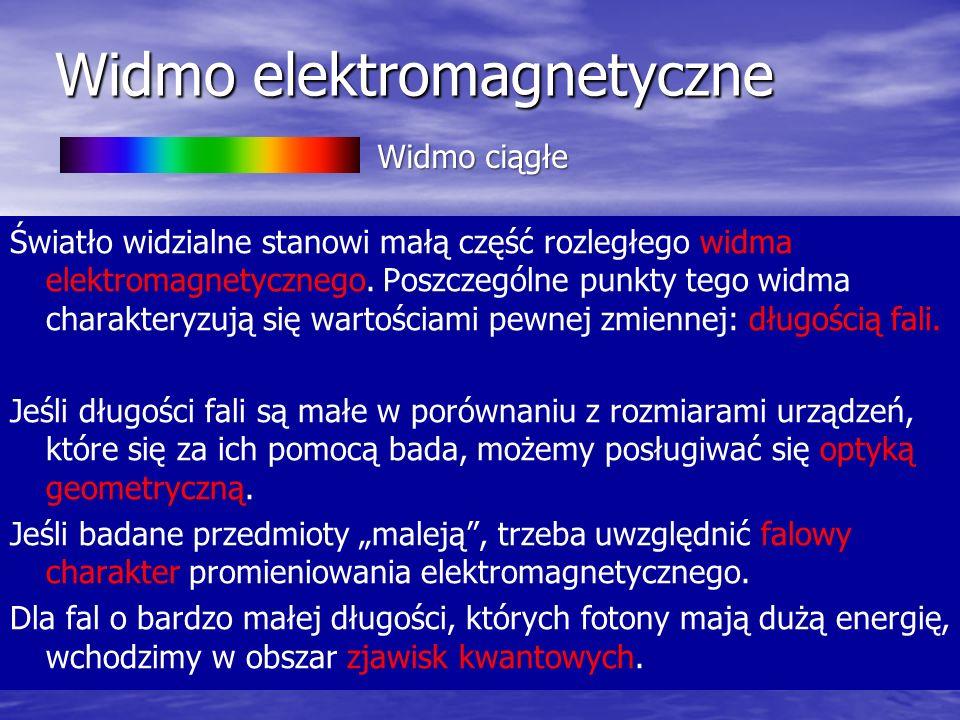Widmo elektromagnetyczne