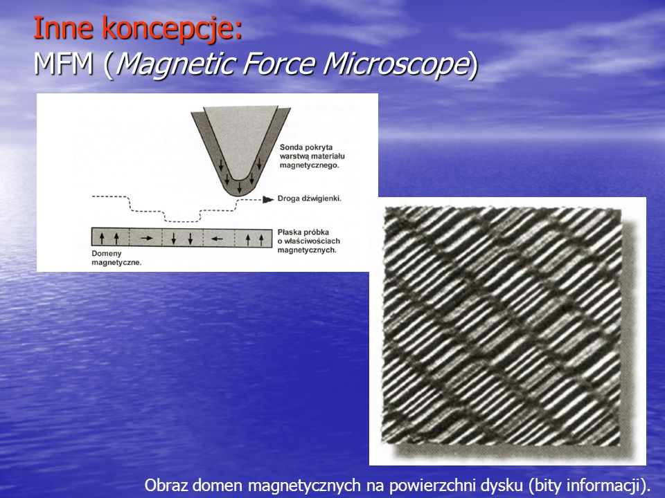 Inne koncepcje: MFM (Magnetic Force Microscope)