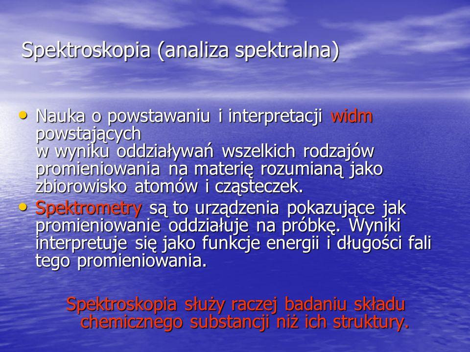 Spektroskopia (analiza spektralna)
