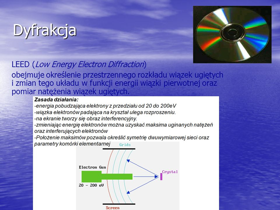 Dyfrakcja LEED (Low Energy Electron Diffraction)