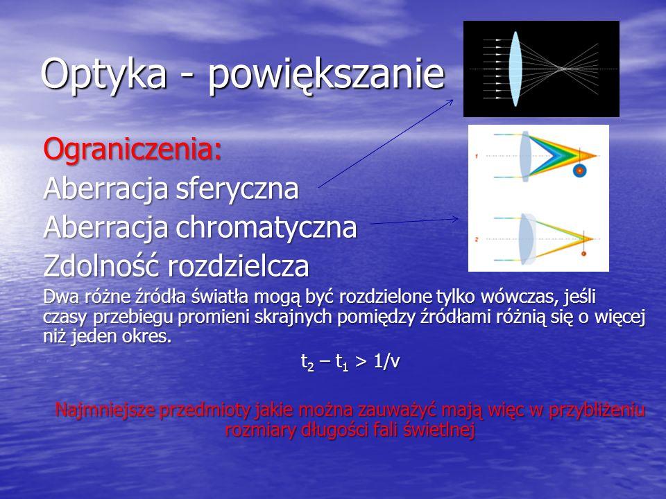 Optyka - powiększanie Ograniczenia: Aberracja sferyczna