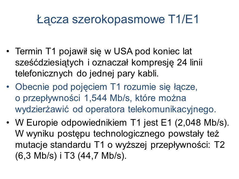 Łącza szerokopasmowe T1/E1