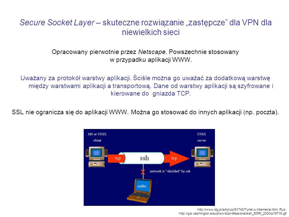 """Secure Socket Layer – skuteczne rozwiązanie """"zastępcze dla VPN dla niewielkich sieci"""