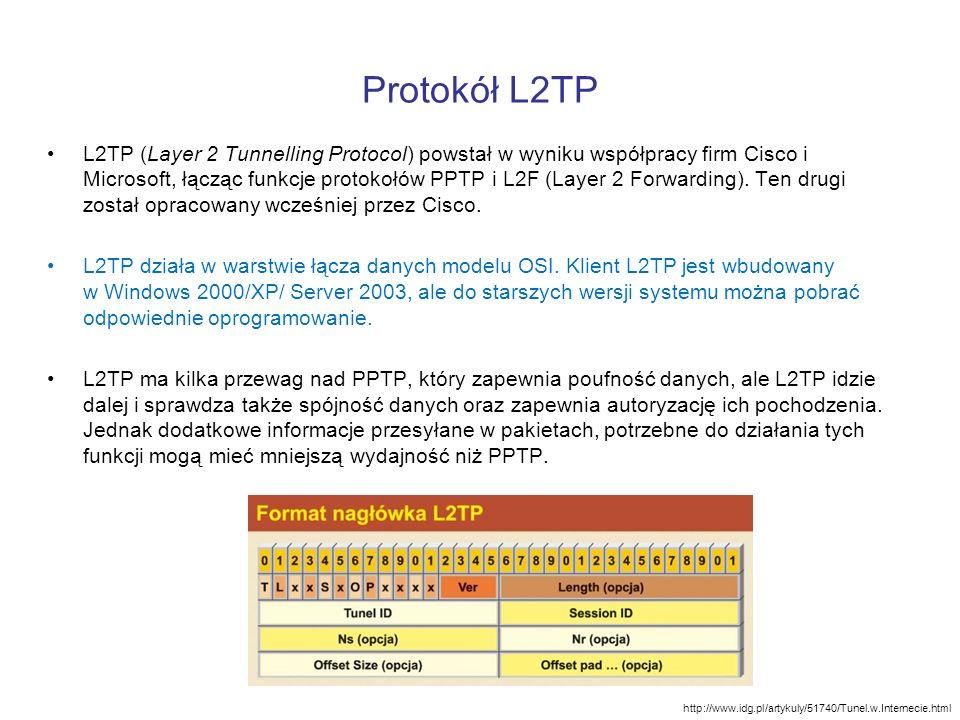 Protokół L2TP