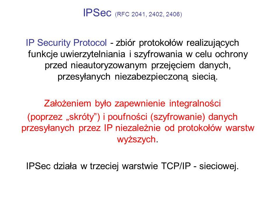 IPSec (RFC 2041, 2402, 2406)