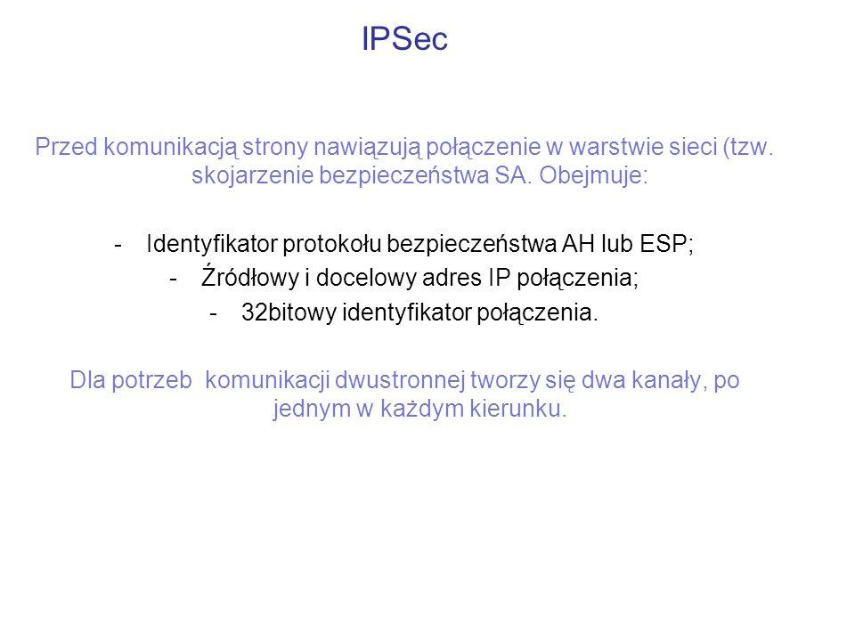IPSec Przed komunikacją strony nawiązują połączenie w warstwie sieci (tzw. skojarzenie bezpieczeństwa SA. Obejmuje: