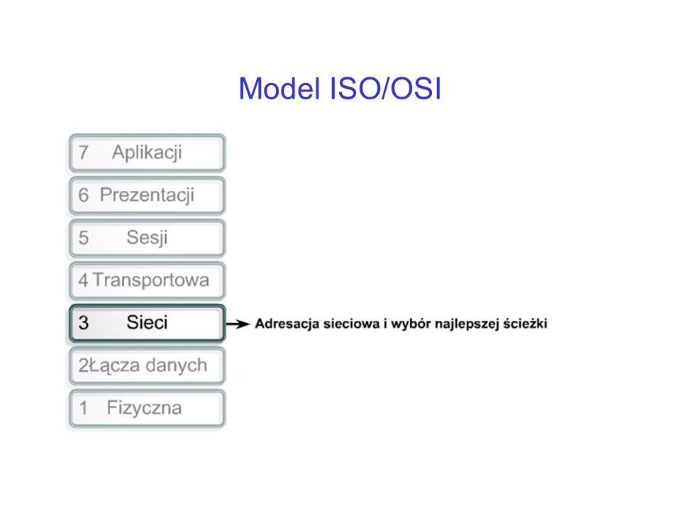 Model ISO/OSI