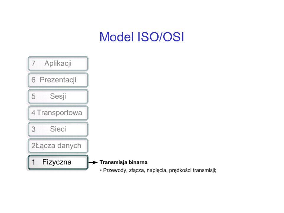 """Model ISO/OSI Problemy jakie tu występują, to np.. Jak zapisać logiczne """"1 i """"0 ."""
