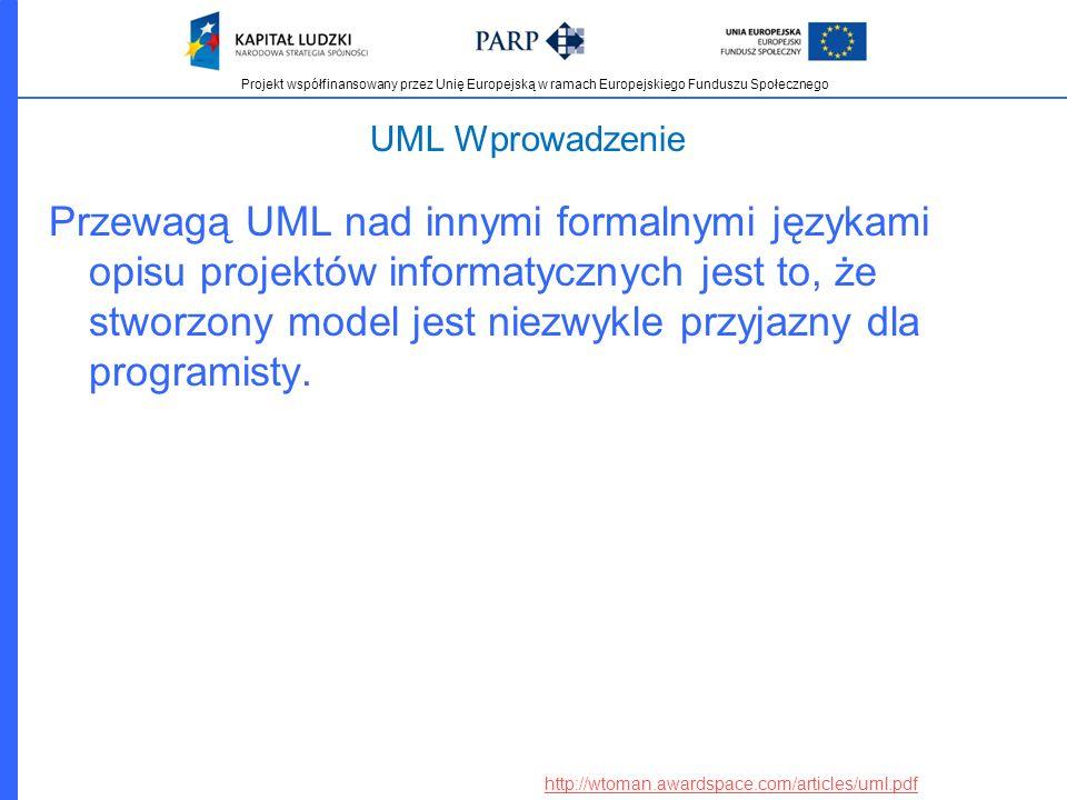 UML Wprowadzenie