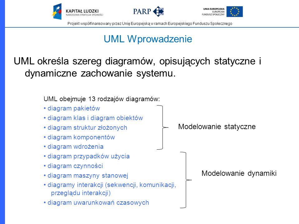 UML Wprowadzenie UML określa szereg diagramów, opisujących statyczne i dynamiczne zachowanie systemu.