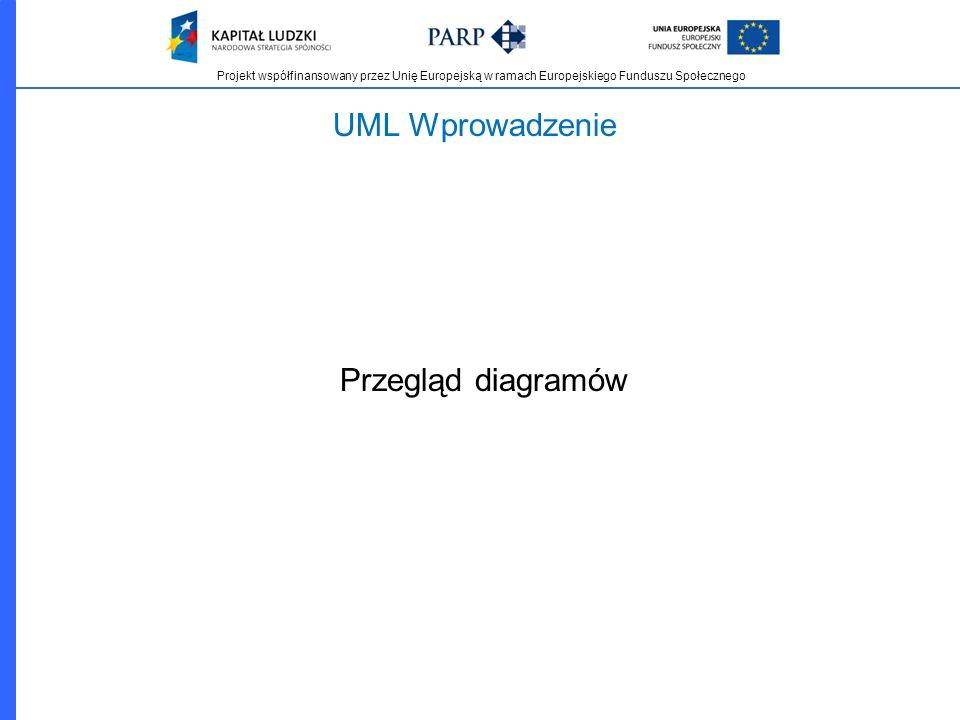 UML Wprowadzenie Przegląd diagramów
