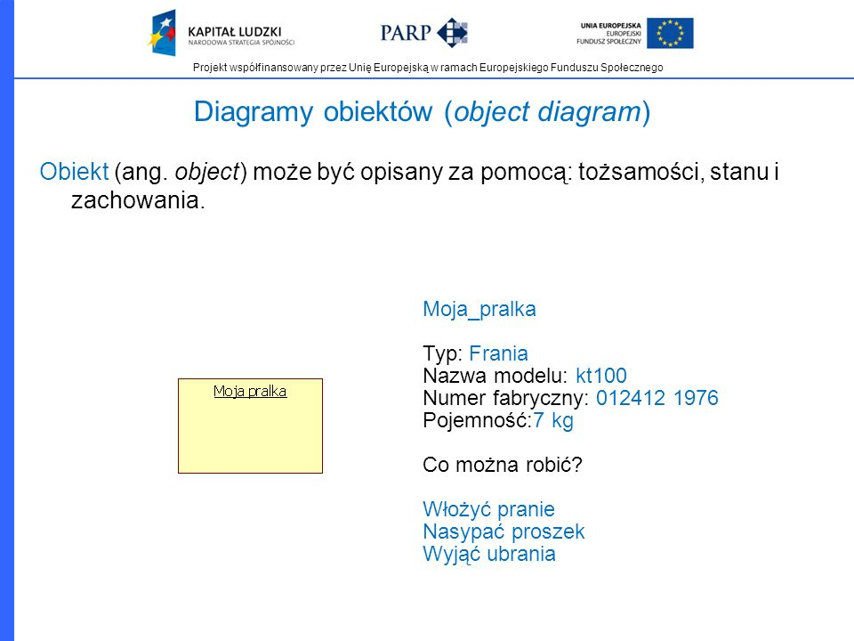 Diagramy obiektów (object diagram)