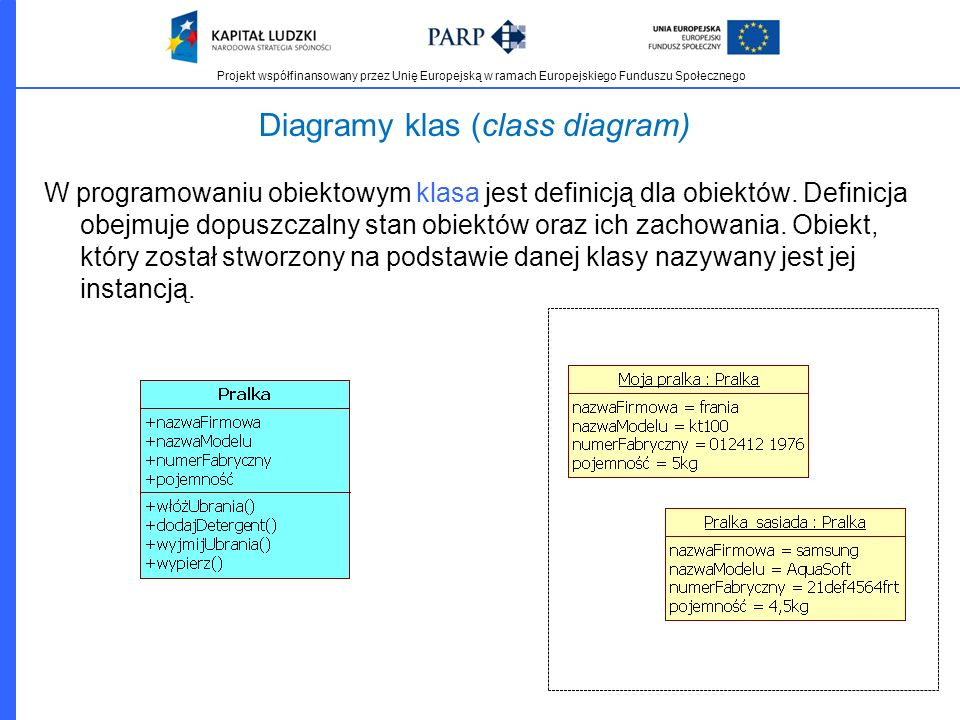 Diagramy klas (class diagram)