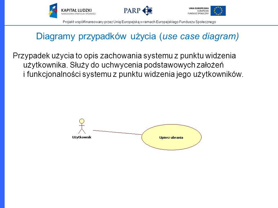 Diagramy przypadków użycia (use case diagram)