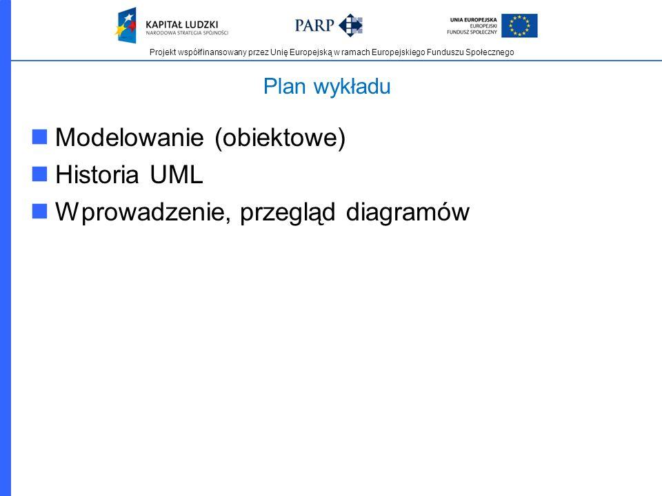 Modelowanie (obiektowe) Historia UML Wprowadzenie, przegląd diagramów