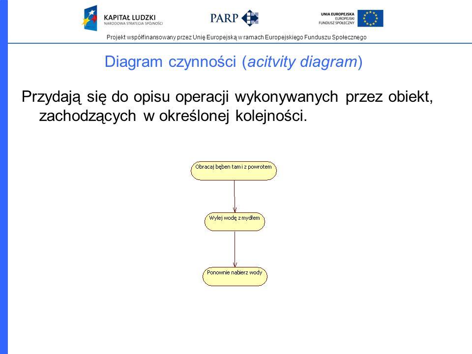 Diagram czynności (acitvity diagram)